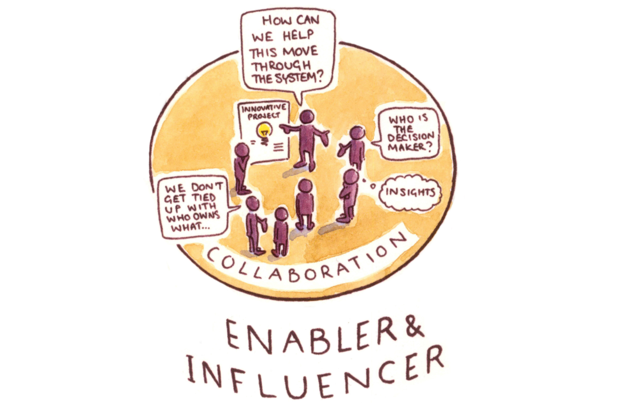 Enabler & Influencer