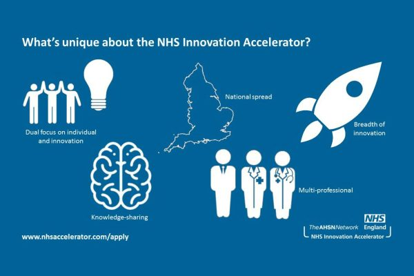 NHS Innovation Accelerator Infographic
