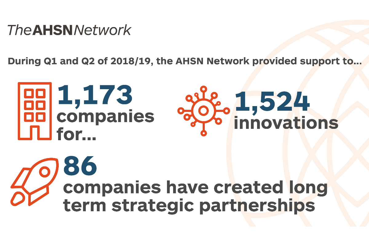 AHSN Network OLS report infographic