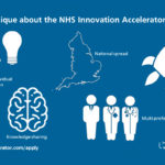 NHS Innovation Accelerator What's unique about the NHS Innovation Accelerator? Dual focus on individual and innovation, knowledge sharing, national spread, breadth of innovation and multi-professional.