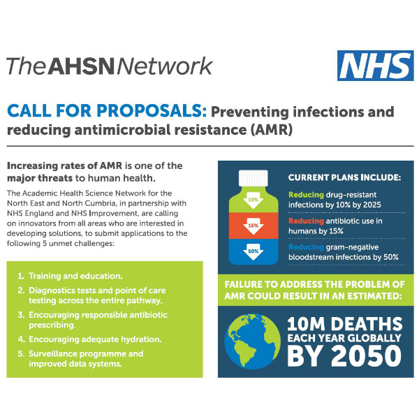 Innovation Exchange call for proposals: Preventing infections and reducing antimicrobial resistance AMR